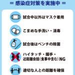 テニス地産カップ平日Mini大会の感染症対策
